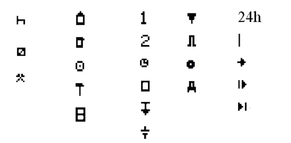 cronotachigrafo digitale simboli